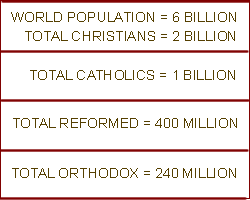 Three Major Divisions of Christianity